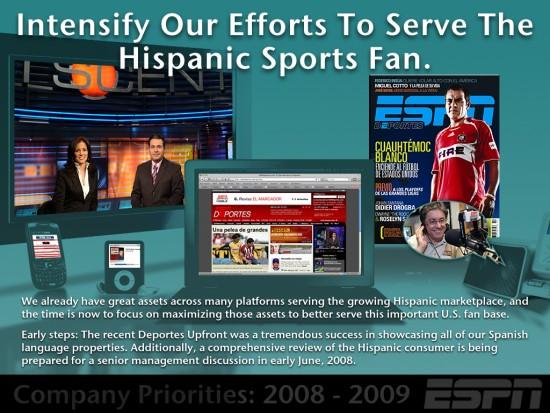 ESPN 2008 Hispanic Priority