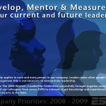 ESPN 2008: Leadership Priority