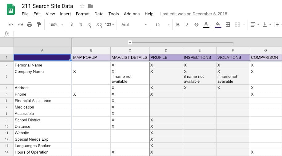 Image of a portion of data-mapping spreadsheet.
