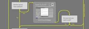 User Flows: Header Image